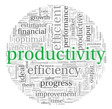productivity_wordcloud